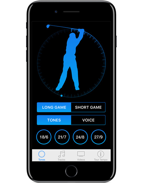 Golf swing tempo of the Tour Pros by using the Tour Tempo App